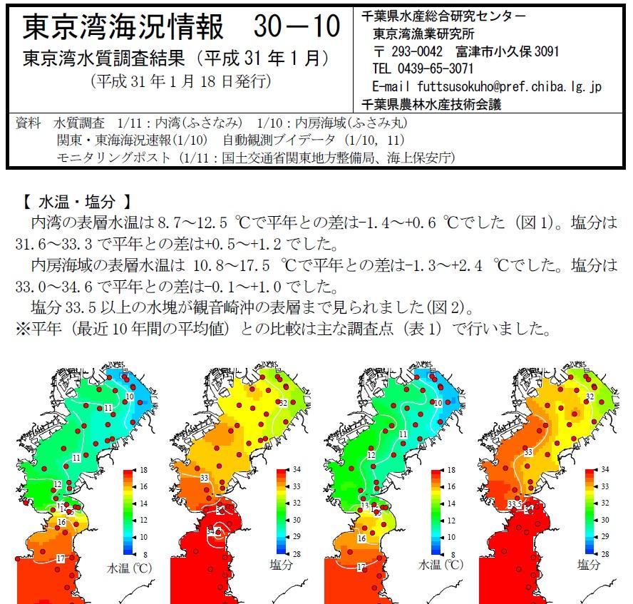 水温 東京 湾 【袖ケ浦】2017年5月16日温排水の影響などに対する意見